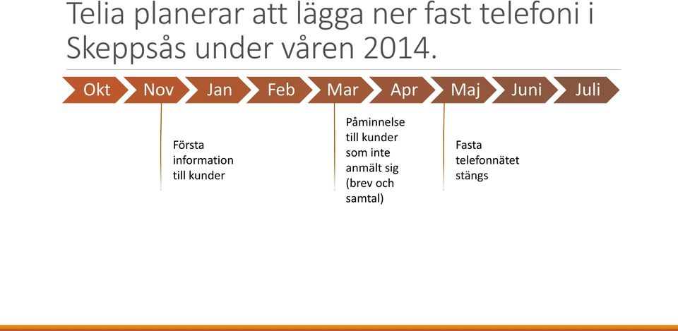 Okt Nov Jan Feb Mar Apr Maj Juni Juli Första information
