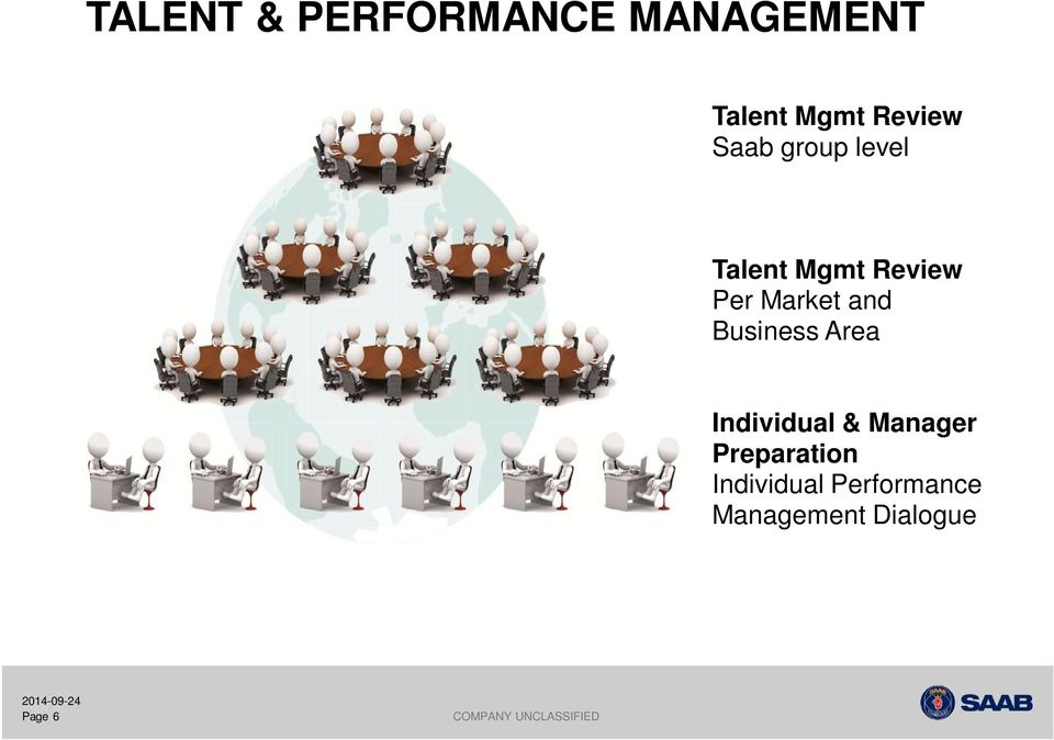 Business Area Individual & Manager Preparation