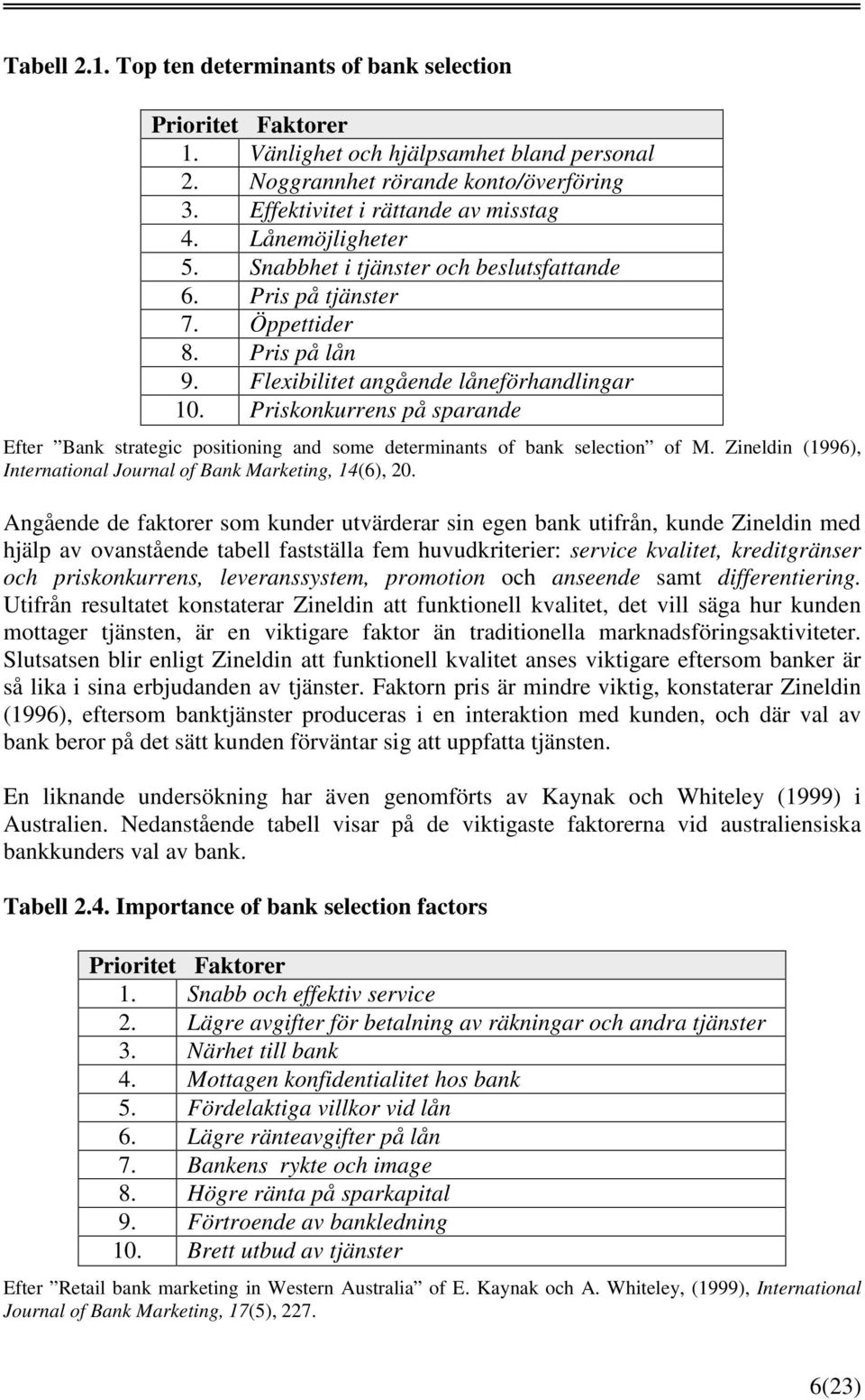 Priskonkurrens på sparande Efter Bank strategic positioning and some determinants of bank selection of M. Zineldin (1996), International Journal of Bank Marketing, 14(6), 20.