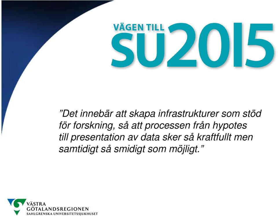 hypotes till presentation av data sker så