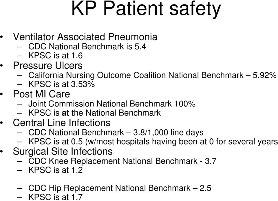 53% Post MI Care Joint Commission National Benchmark 100% KPSC is at the National Benchmark Central Line Infections CDC National Benchmark