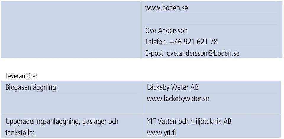 andersson@boden.