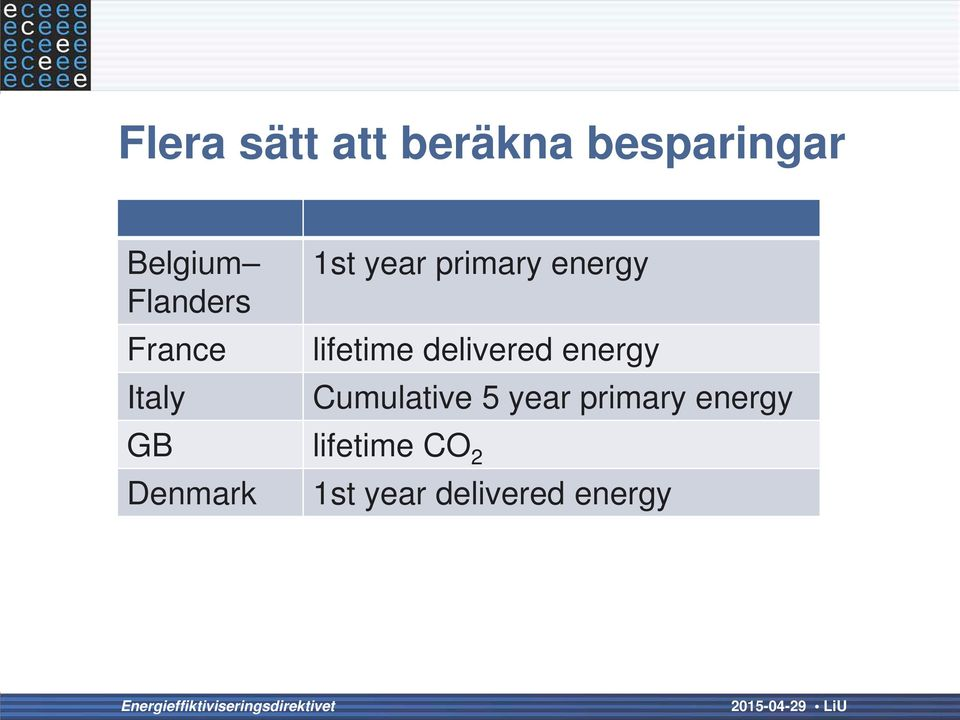 lifetime delivered energy Cumulative 5 year