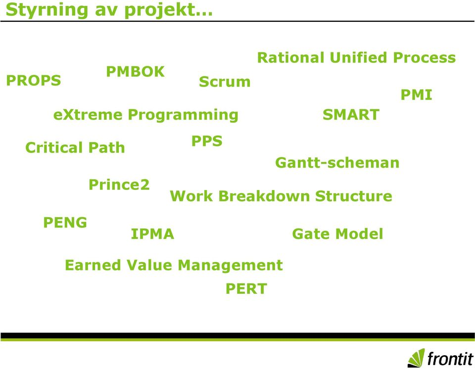 Path PPS Gantt-scheman Prince2 Work Breakdown