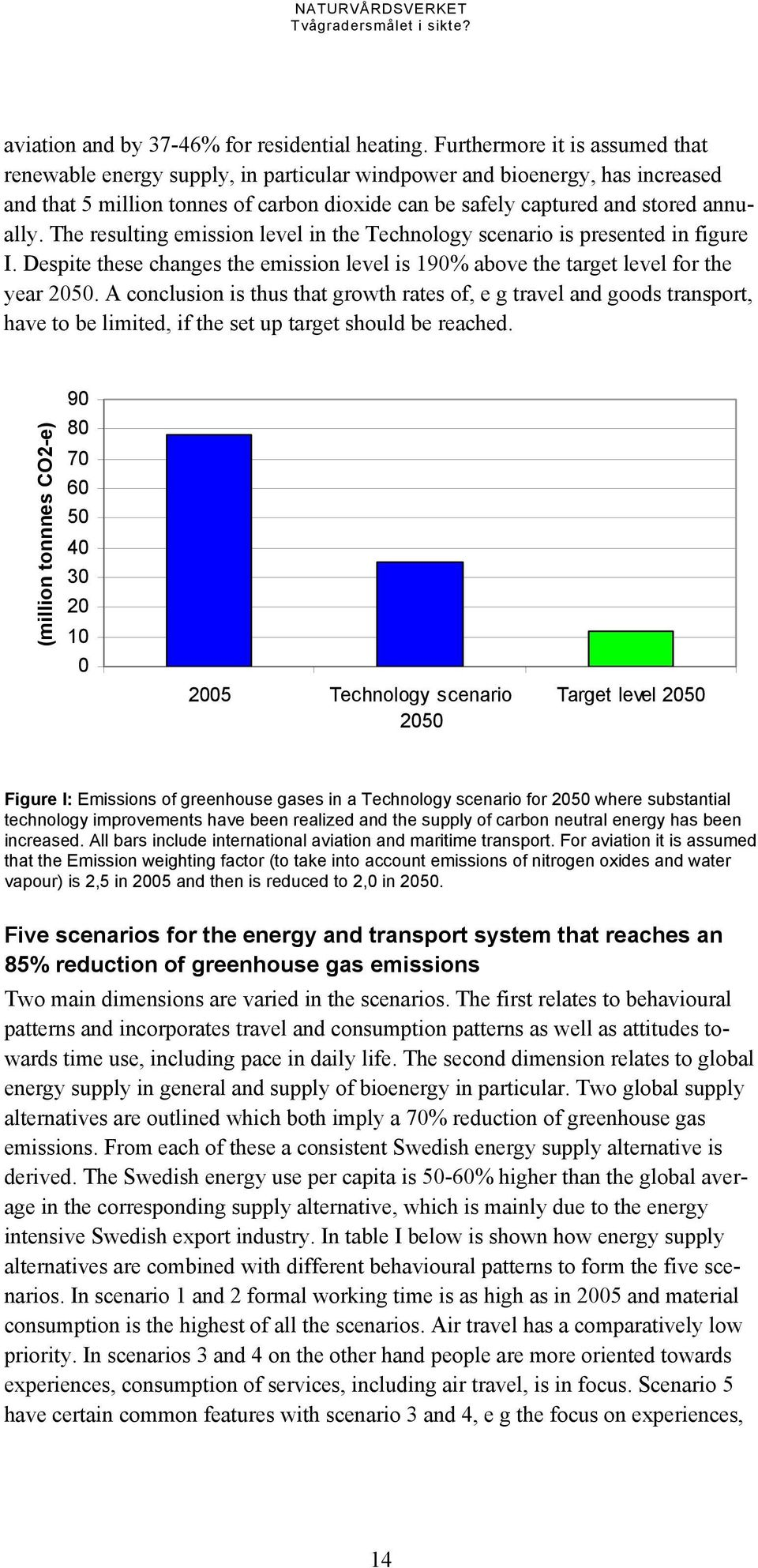 The resulting emission level in the Technology scenario is presented in figure I. Despite these changes the emission level is 190% above the target level for the year 2050.
