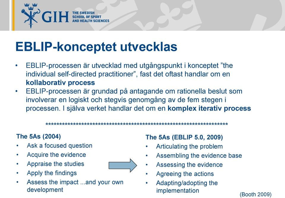 I själva verket handlar det om en komplex iterativ process ****************************************************************** The 5As (2004) Ask a focused question Acquire the evidence