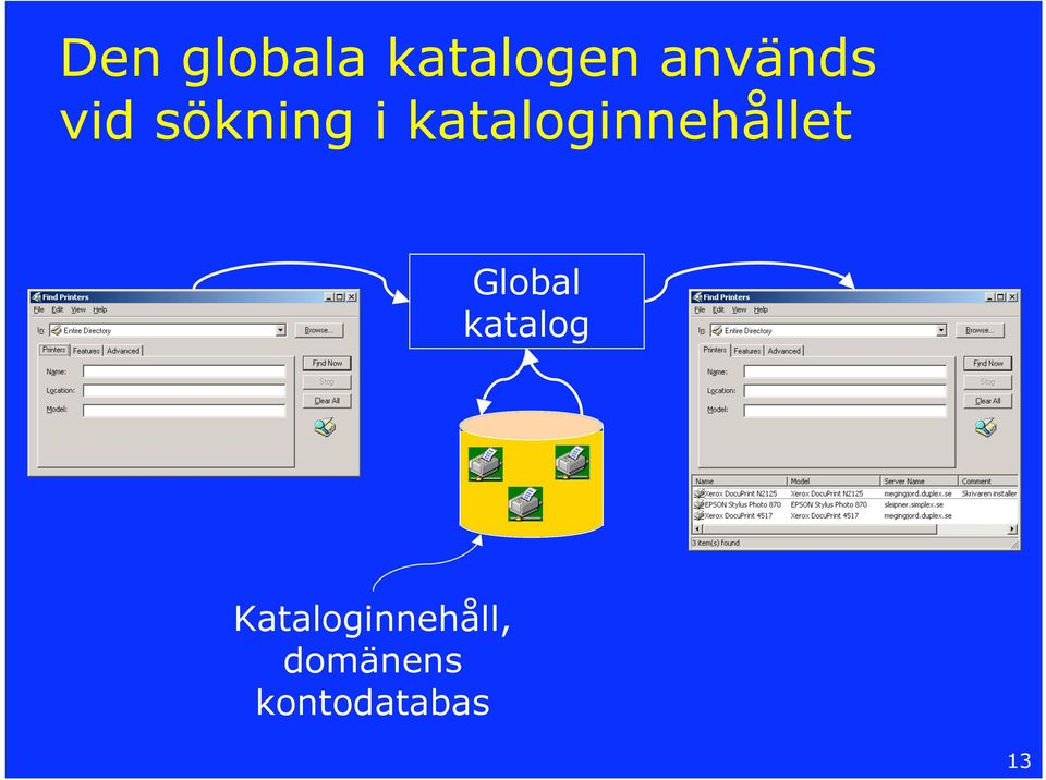 kataloginnehållet Global