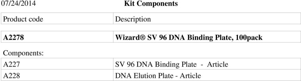 96 DNA Binding Plate, 100pack SV 96 DNA