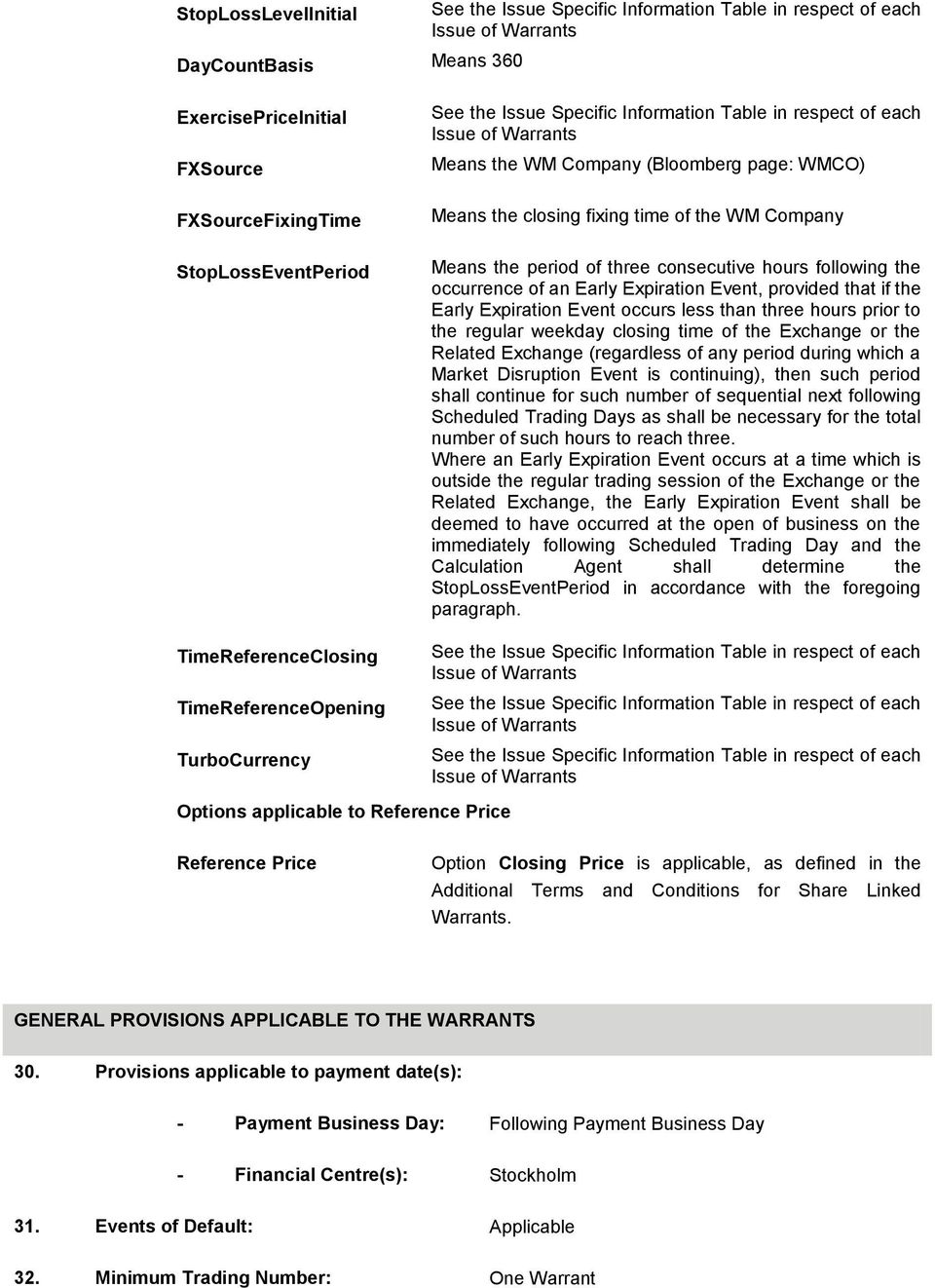 fixing time of the WM Company Means the period of three consecutive hours following the occurrence of an Early Expiration Event, provided that if the Early Expiration Event occurs less than three