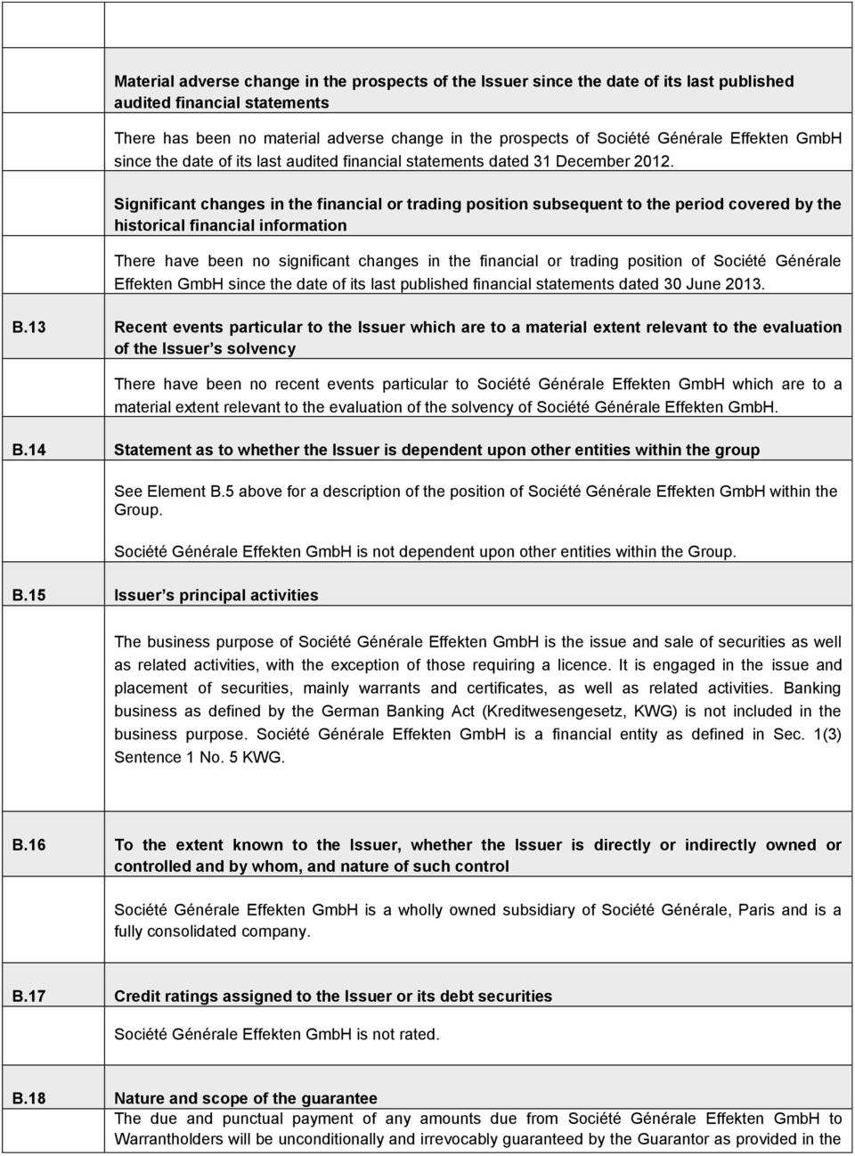 Significant changes in the financial or trading position subsequent to the period covered by the historical financial information There have been no significant changes in the financial or trading