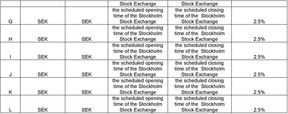 the Stockholm Stock Stock the scheduled closing time of the Stockholm Stock 2.5% the scheduled closing time of the Stockholm Stock 2.