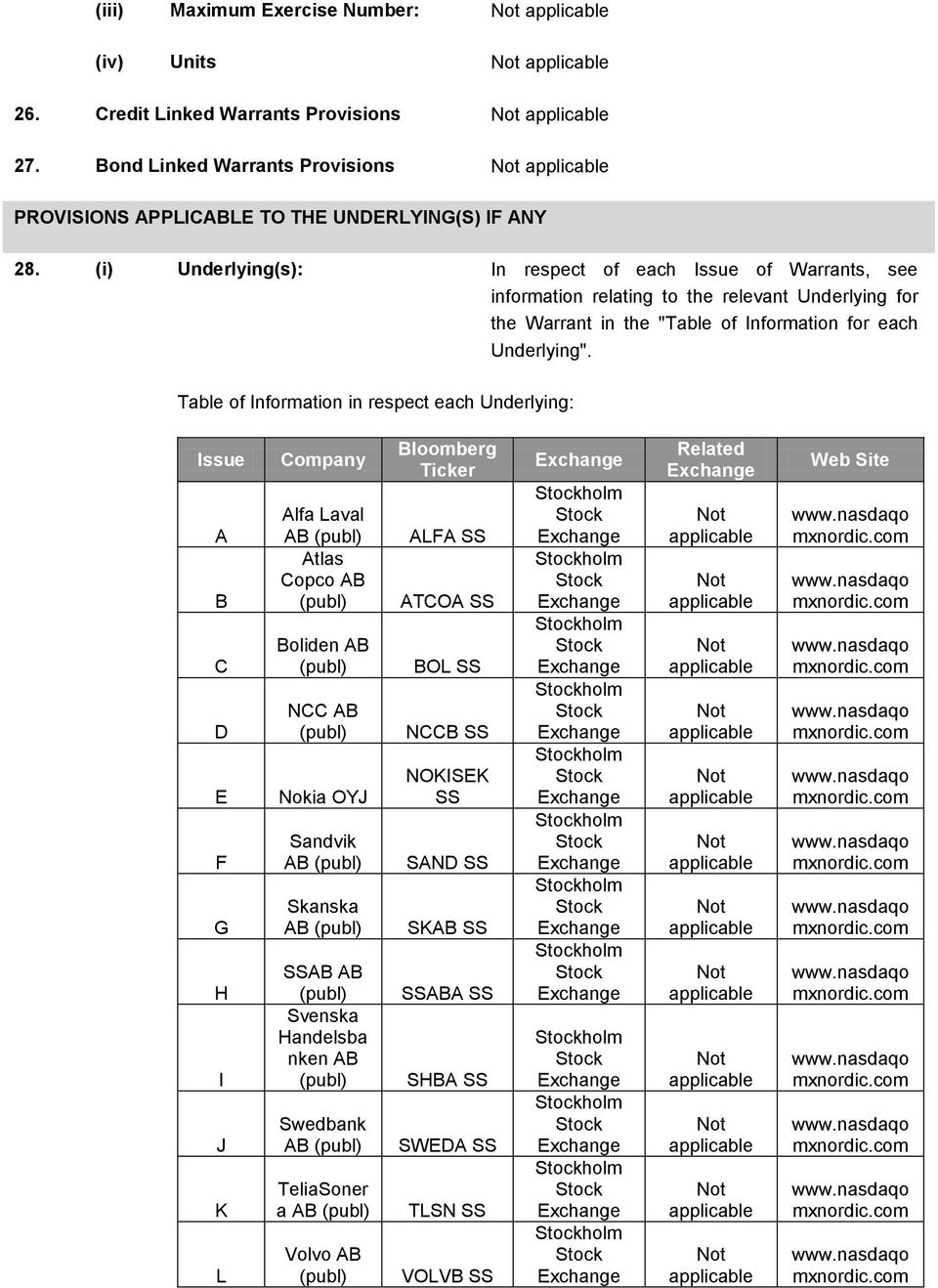 "(i) Underlying(s): In respect of each Issue of Warrants, see information relating to the relevant Underlying for the Warrant in the ""Table of Information for each Underlying""."