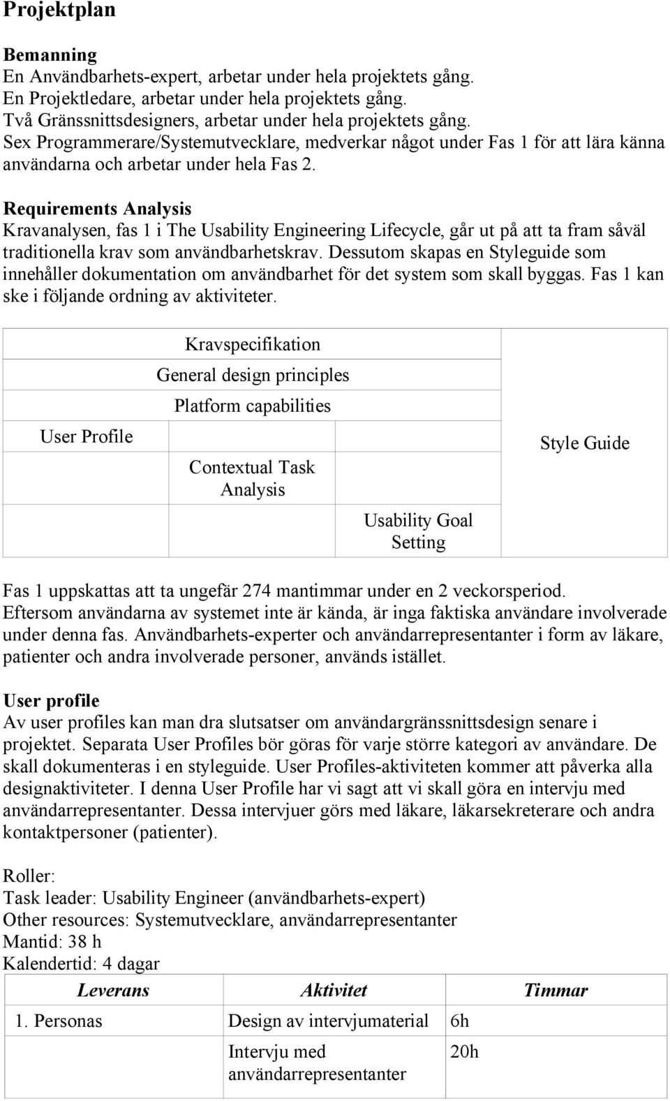 Requirements Analysis Kravanalysen, fas 1 i The Usability Engineering Lifecycle, går ut på att ta fram såväl traditionella krav som användbarhetskrav.