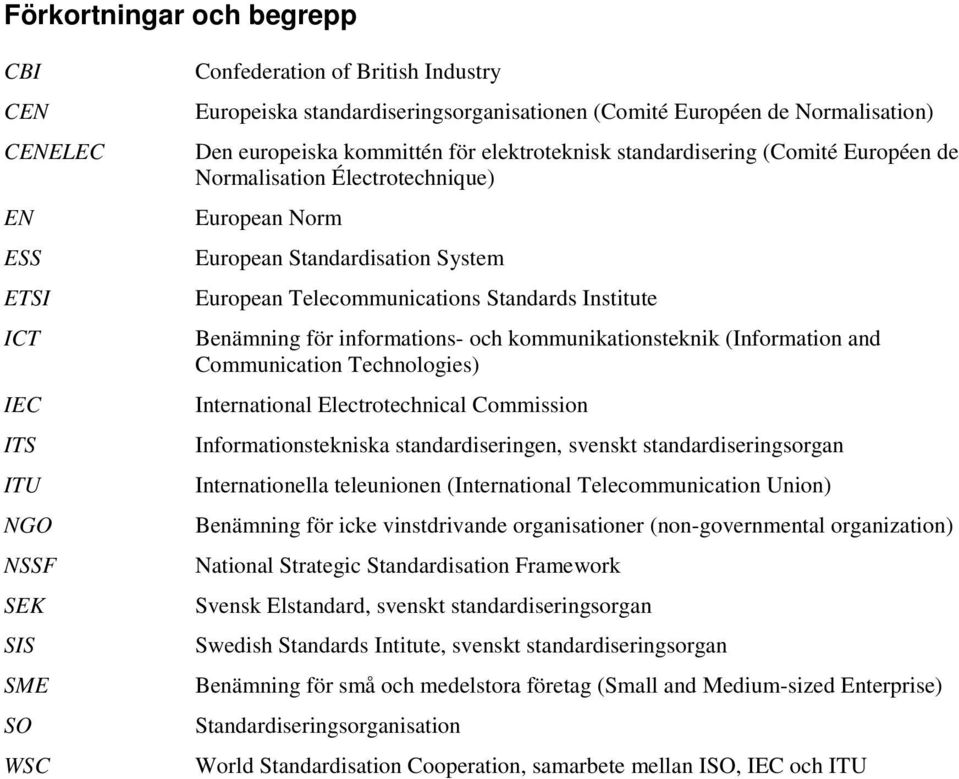 Telecommunications Standards Institute Benämning för informations- och kommunikationsteknik (Information and Communication Technologies) International Electrotechnical Commission Informationstekniska