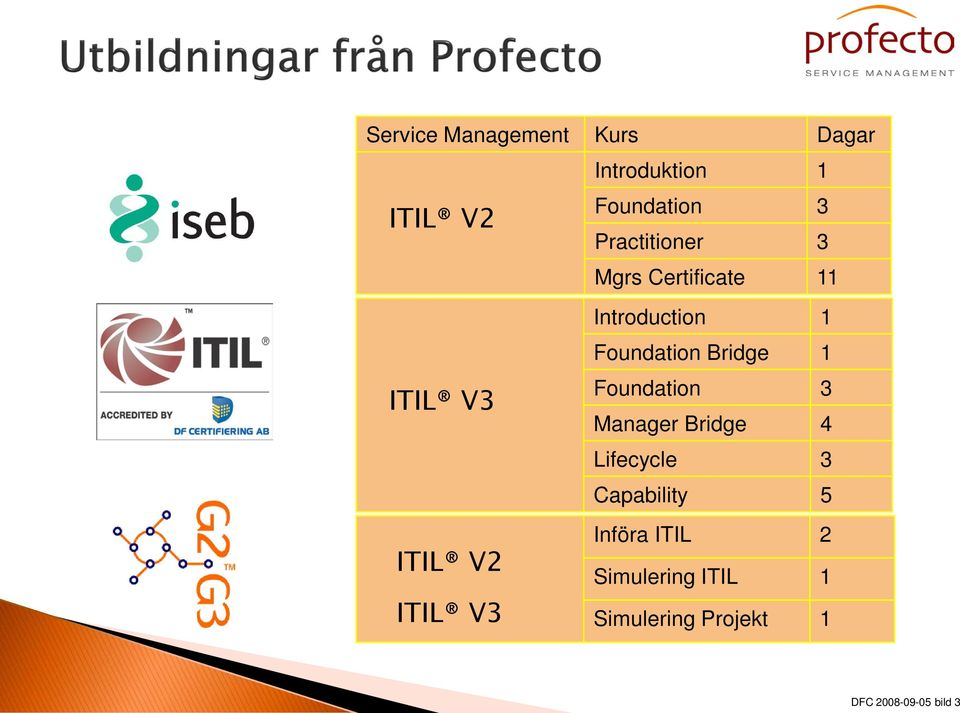 Introduction 1 Foundation Bridge 1 Foundation 3 Manager Bridge 4