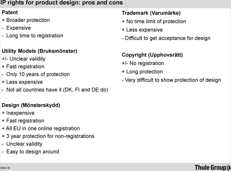 expensive - Difficult to get acceptance for design Copyright (Upphovsrätt) +/- No registration + Long protection - Very difficult to show protection of design Design