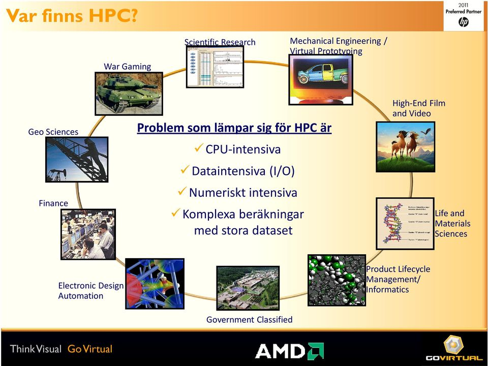 Finance Problem somlämparsig förhpc är CPU-intensiva Dataintensiva (I/O) Numeriskt intensiva