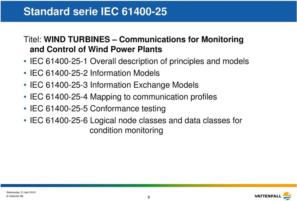 61400-25-3 Information Exchange Models IEC 61400-25-4 Mapping to communication profiles IEC 61400-25-5