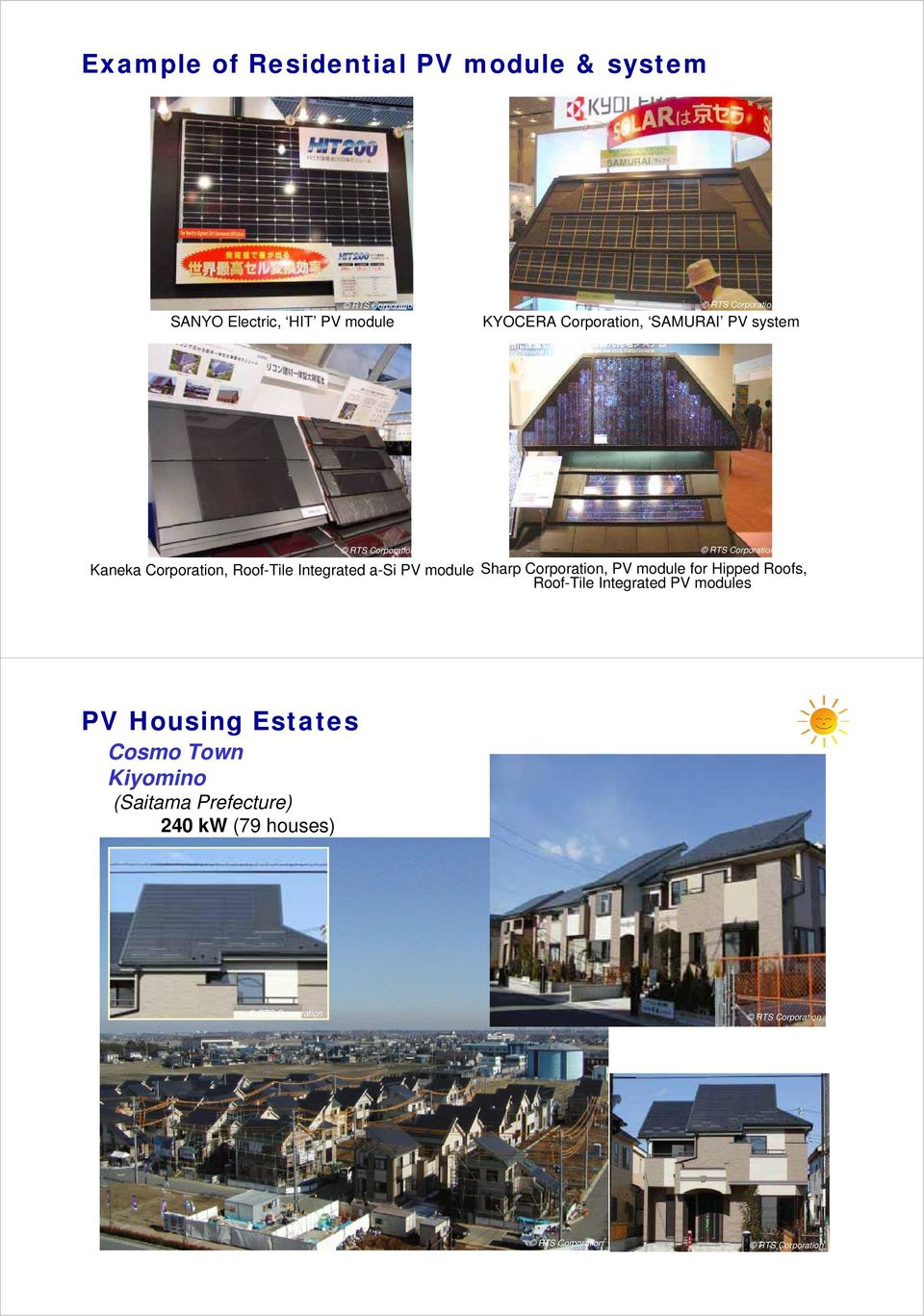 module Sharp Corporation, PV module for Hipped Roofs, Roof-Tile Integrated PV modules PV Housing Estates Cosmo