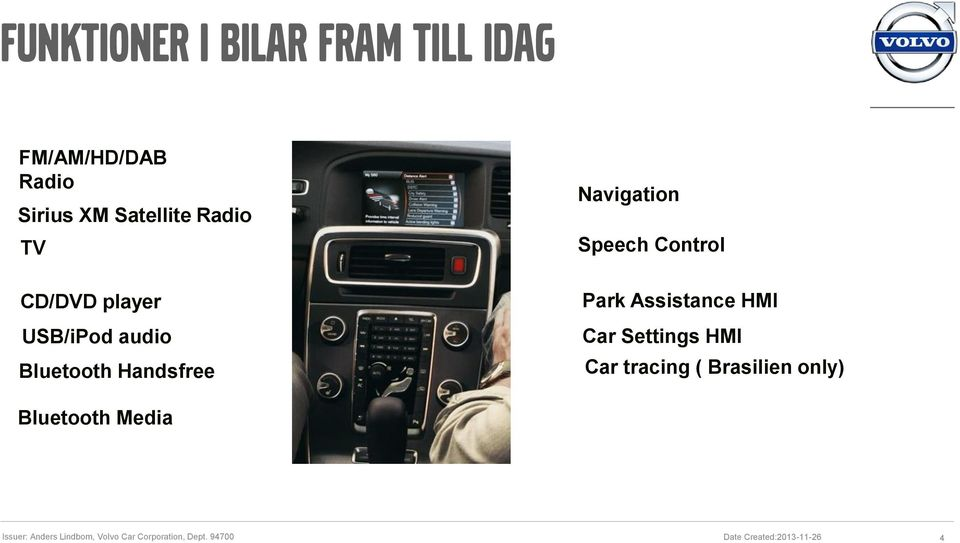 Park Assistance HMI Car Settings HMI Car tracing ( Brasilien only) Bluetooth