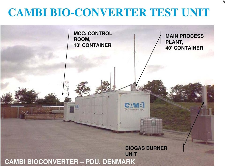 PROCESS PLANT, 40 CONTAINER CAMBI