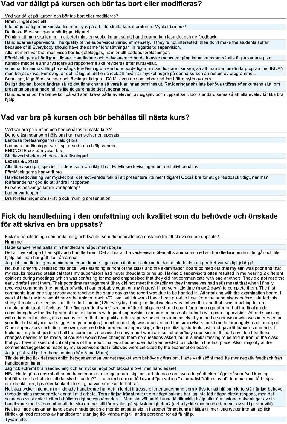 Påminn att man ska lämna in arbetet mins en vecka innan, så att handledarna kan läsa det och ge feedback. Handledarna/supervisors. The quality of the supervisors varied immensely.