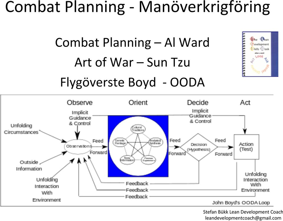 Planning Al Ward Art of War