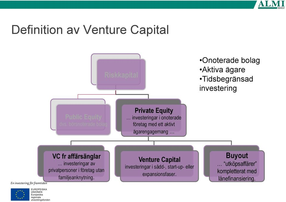 private equity pecuniary logic and enterprise Finsmes is the news site for venture capital and private equity boston logic receives an investment from providence platform for enterprise and real.