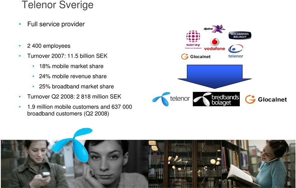 broadband market share Turnover Q2 2008: 2 818 million SEK 1.