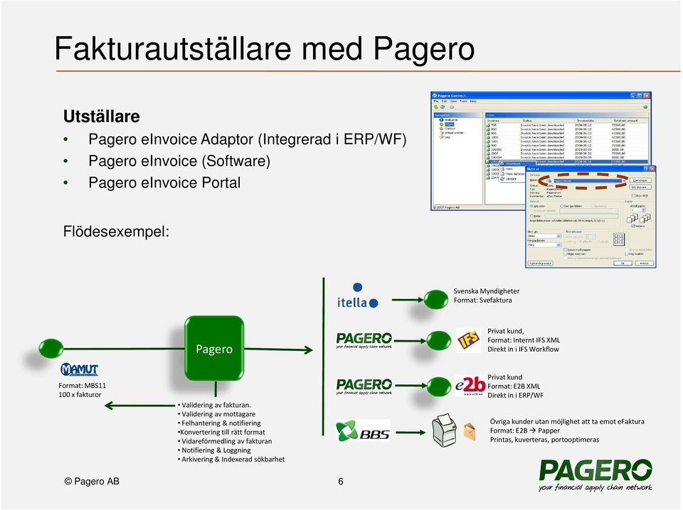 ERP/WF) Pagero einvoice (Software)