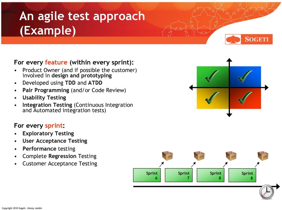 Integration Testing (Continuous Integration and Automated integration tests) For every sprint: Exploratory Testing User