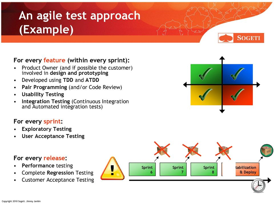 (Continuous Integration and Automated integration tests) For every sprint: Exploratory Testing User Acceptance Testing For every