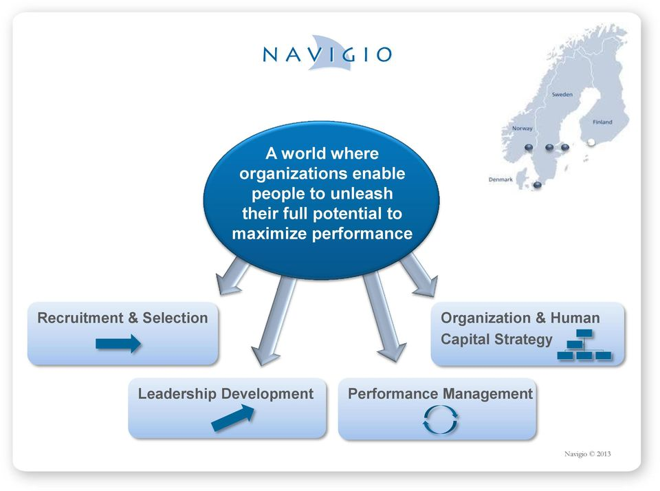 performance Recruitment & Selection Organization &