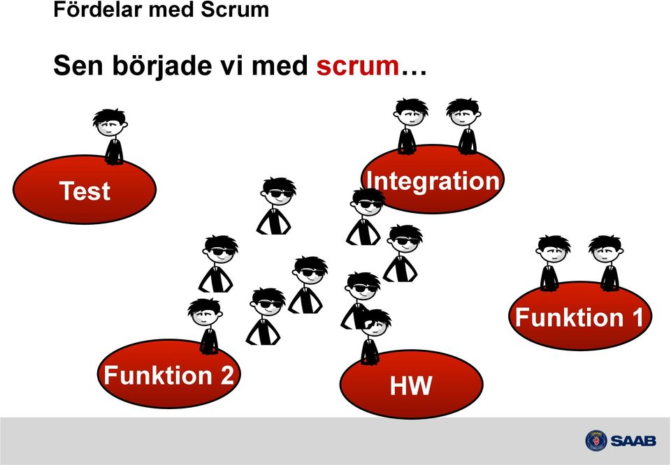 scrum Test