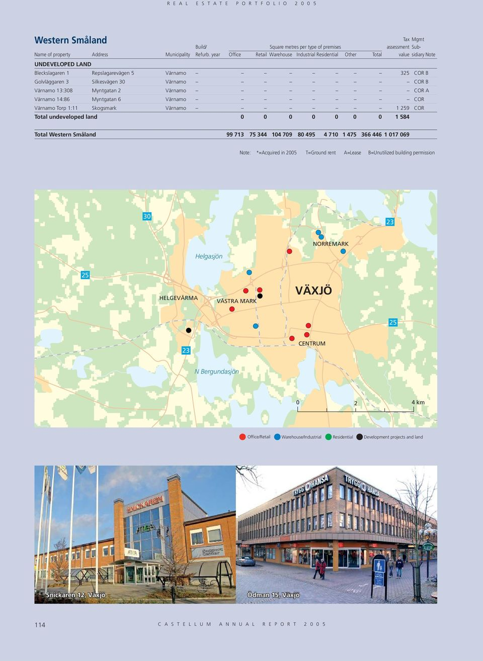 495 4 710 1 475 366 446 1 017 069 Note: *=Acquired in 2005 T=Ground rent A=Lease B=Unutilized building permission 30 23 NORREMARK Helgasjön 25 HELGEVÄRMA