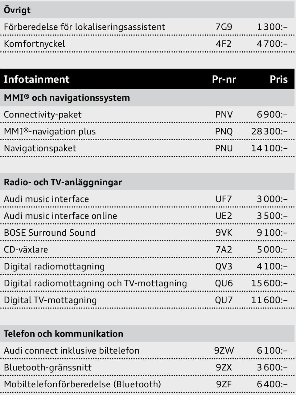 BOSE Surround Sound 9VK 9 100: CD-växlare 7A2 5 000: Digital radiomottagning QV3 4 100: Digital radiomottagning och TV-mottagning QU6 15 600: Digital