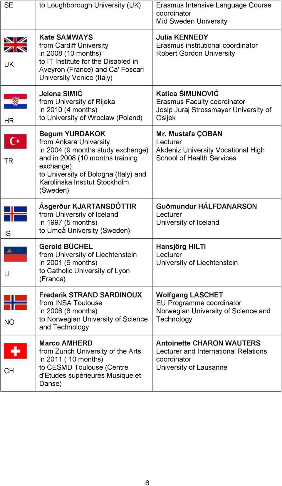 University in 2004 (9 months study exchange) and in 2008 (10 months training exchange) to University of Bologna (Italy) and Karolinska Institut Stockholm (Sweden) Ásgerður KJARTANSDÓTTIR from