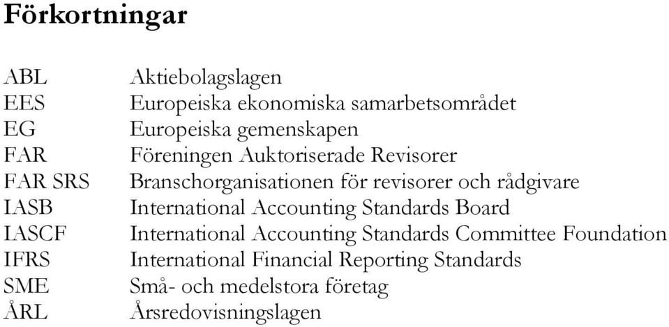 revisorer och rådgivare International Accounting Standards Board International Accounting Standards