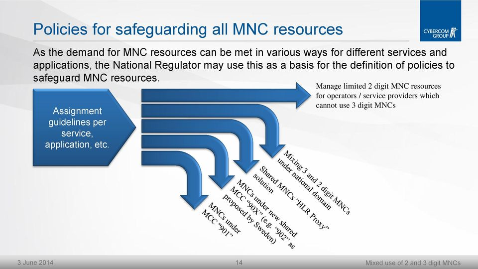 policies to safeguard MNC resources.