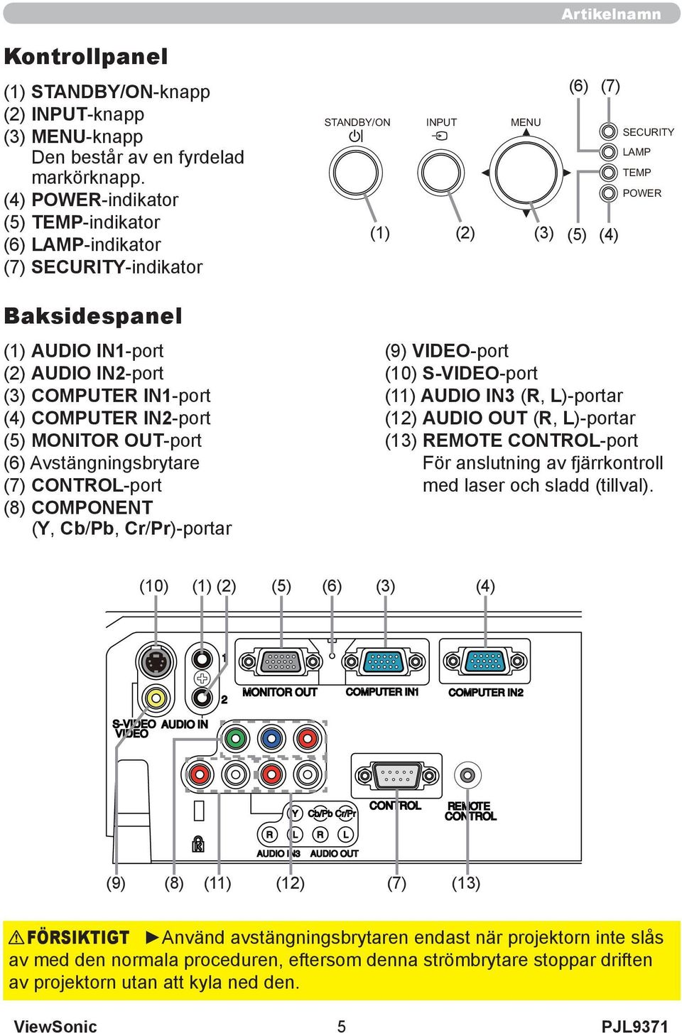 (6) Avstängningsbrytare (7) CONTROL-port (8) COMPONENT (Y, Cb/Pb, Cr/Pr)-portar STANDBY/ON INPUT MENU (6) (7) (1) (2) (3) (5) (4) SECURITY LAMP TEMP POWER (9) VIDEO-port (10) S-VIDEO-port (11) AUDIO
