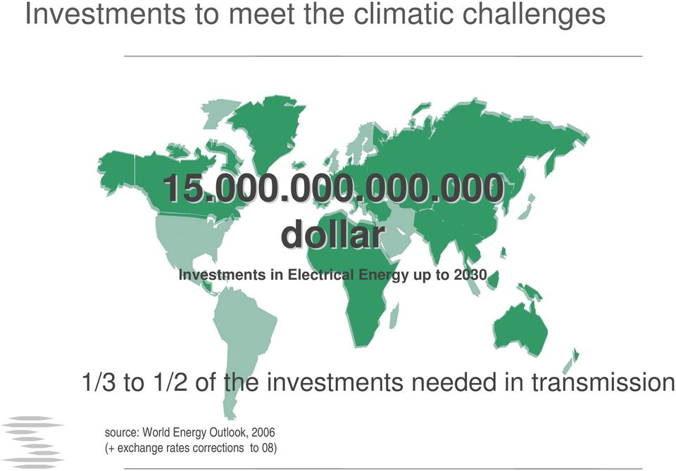 2030 1/3 to 1/2 of the investments needed in transmission