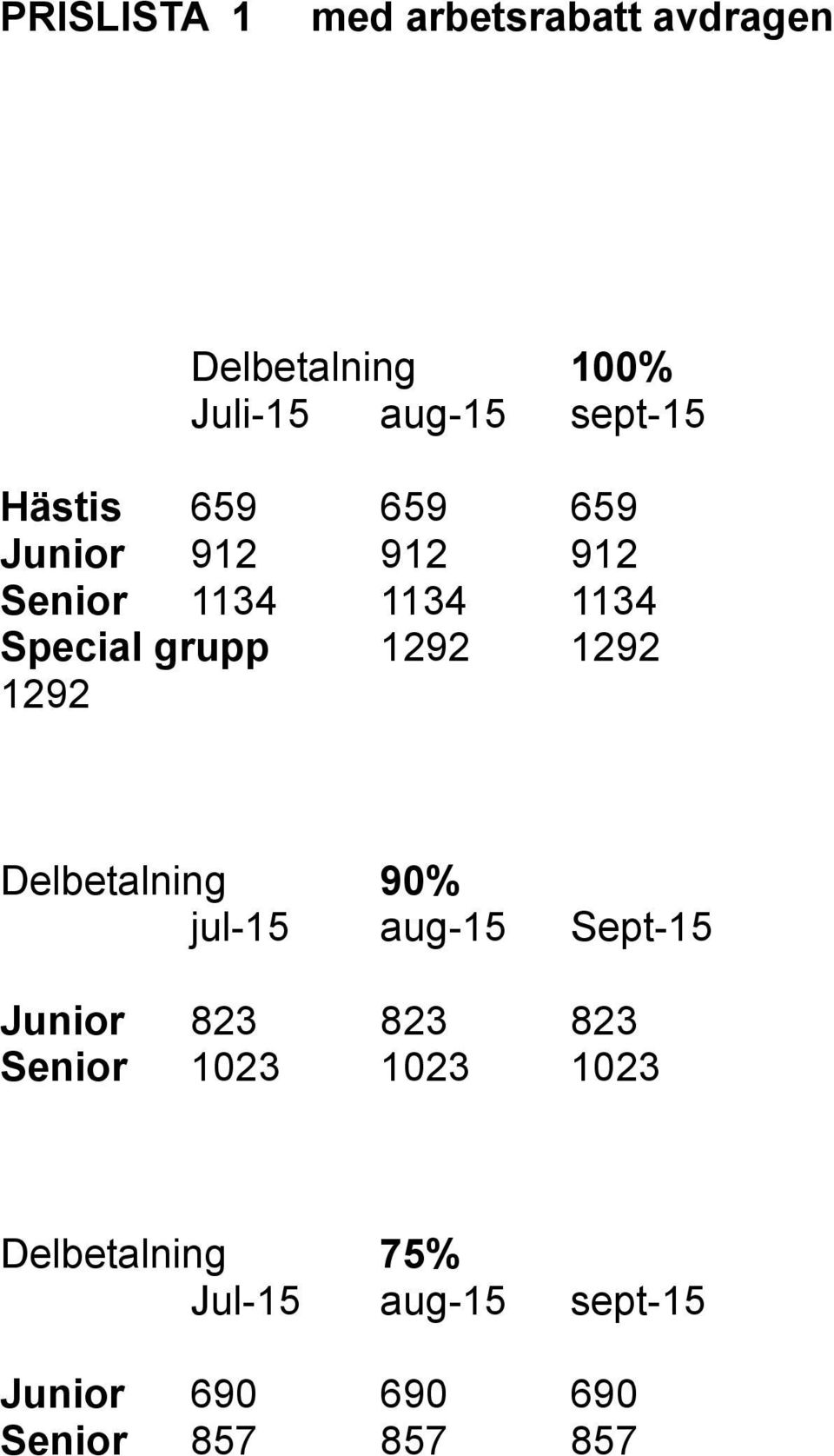 1292 1292 Delbetalning 90% jul-15 aug-15 Sept-15 Junior 823 823 823 Senior 1023