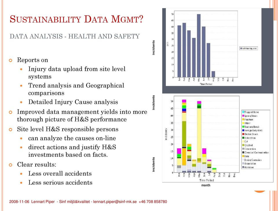 Geographical comparisons Detailed Injury Cause analysis Improved data management yields into more thorough