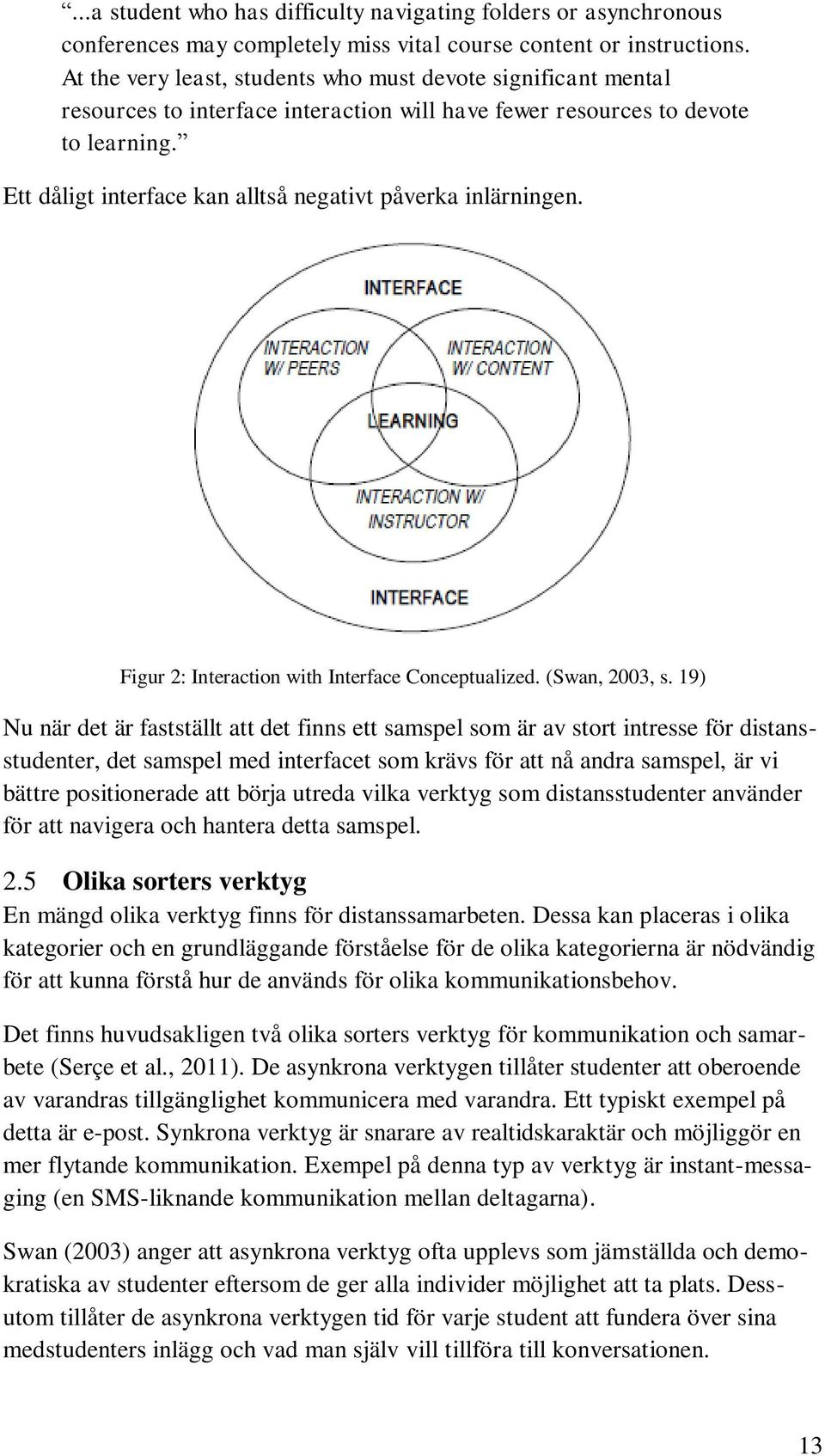 Ett dåligt interface kan alltså negativt påverka inlärningen. Figur 2: Interaction with Interface Conceptualized. (Swan, 2003, s.