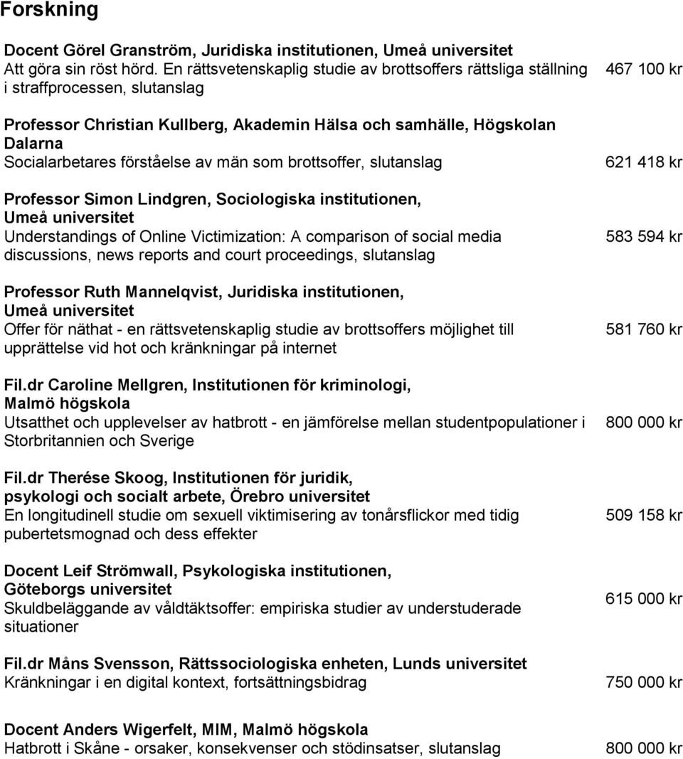 av män som brottsoffer, slutanslag Professor Simon Lindgren, Sociologiska institutionen, Umeå universitet Understandings of Online Victimization: A comparison of social media discussions, news