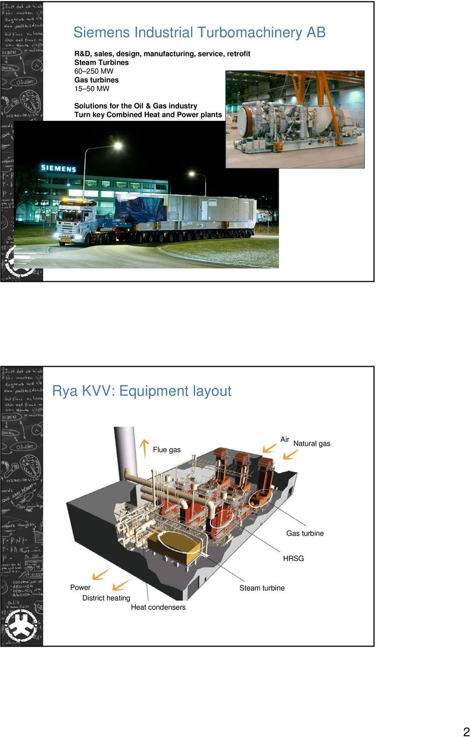 industry Turn key Combined Heat and Power plants Rya KVV: Equipment layout Flue gas