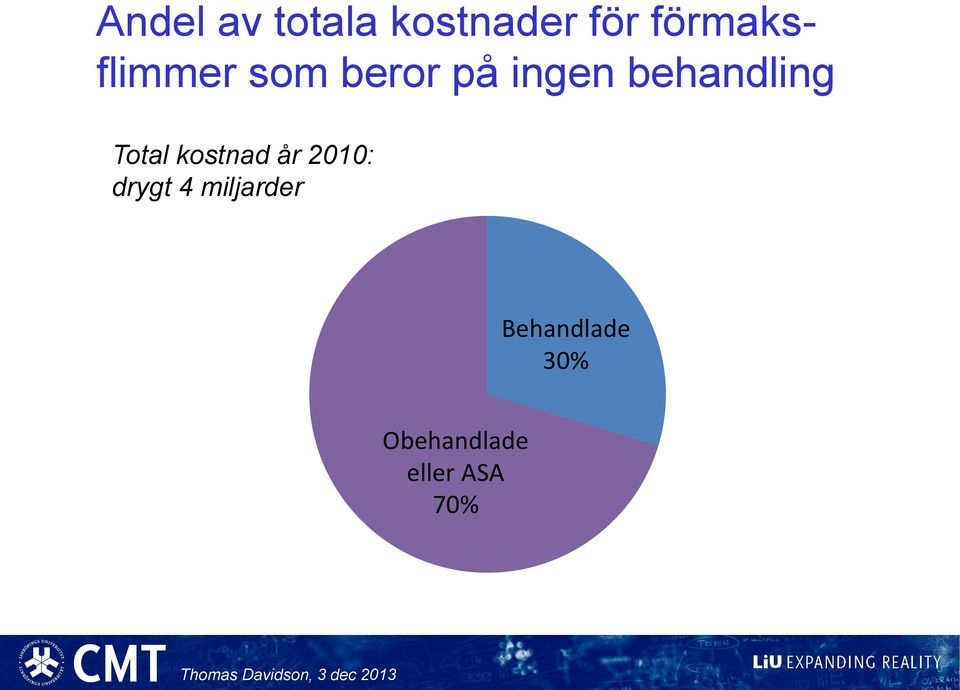 behandling Total kostnad år 2010:
