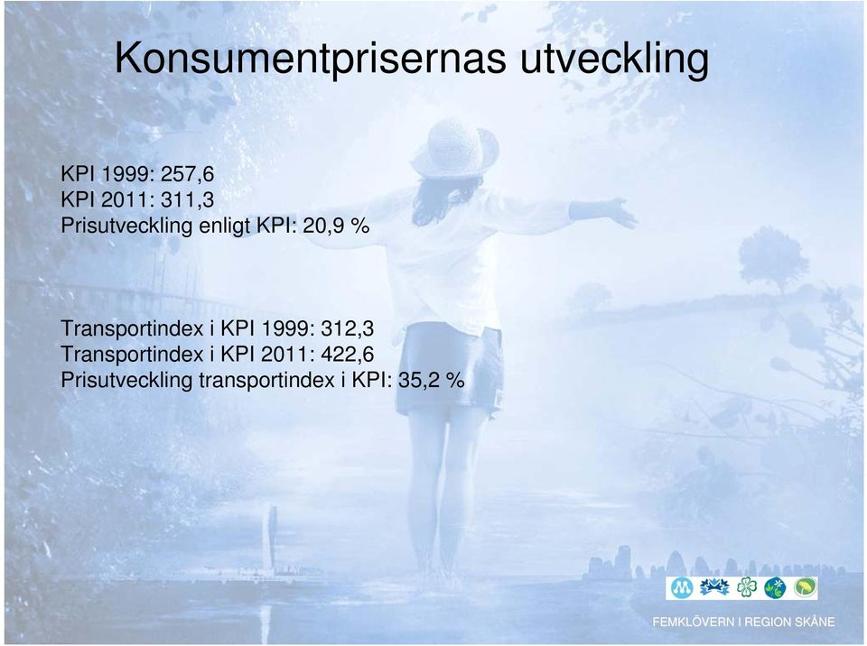 Transportindex i KPI 1999: 312,3 Transportindex i