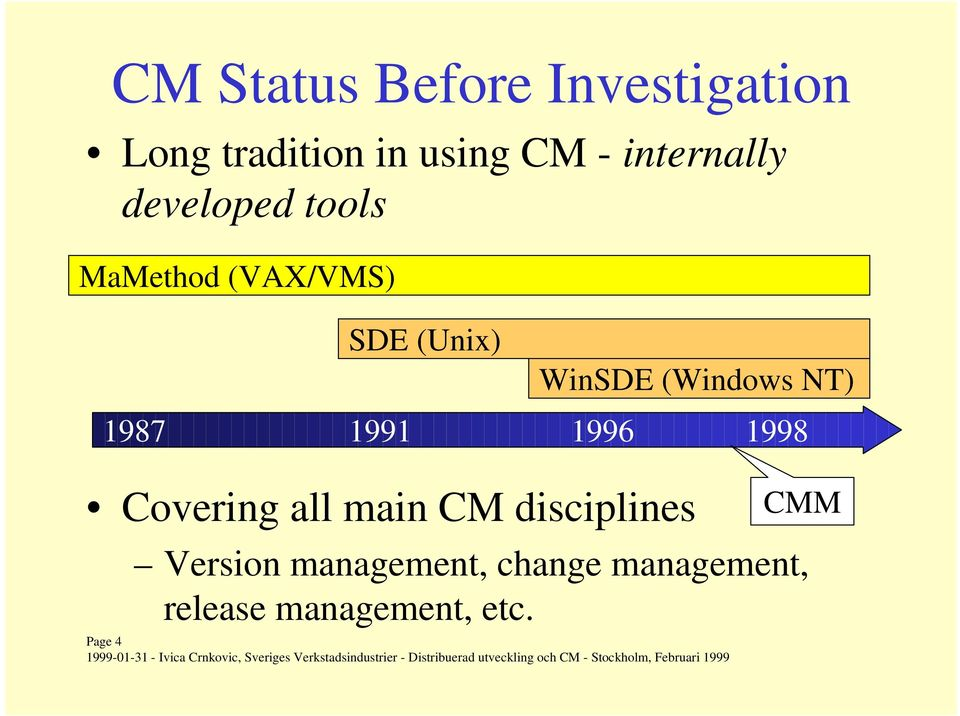 (Windows NT) 1987 1991 1996 1998 Covering all main CM disciplines