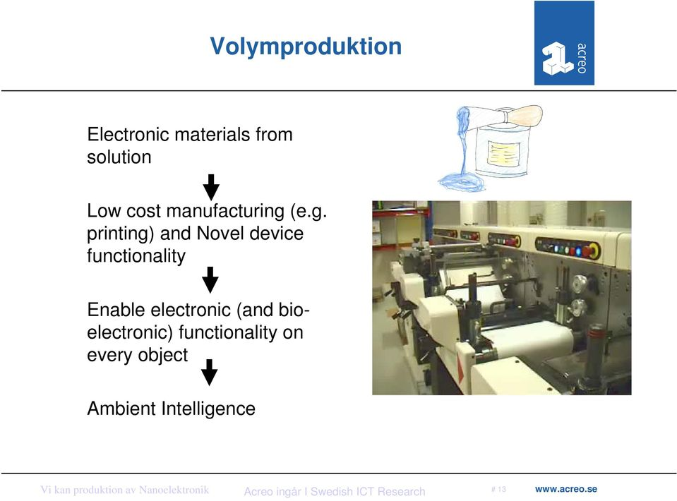 (e.g. printing) and Novel device functionality Enable